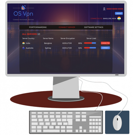 VPN SOftware by OSVPN